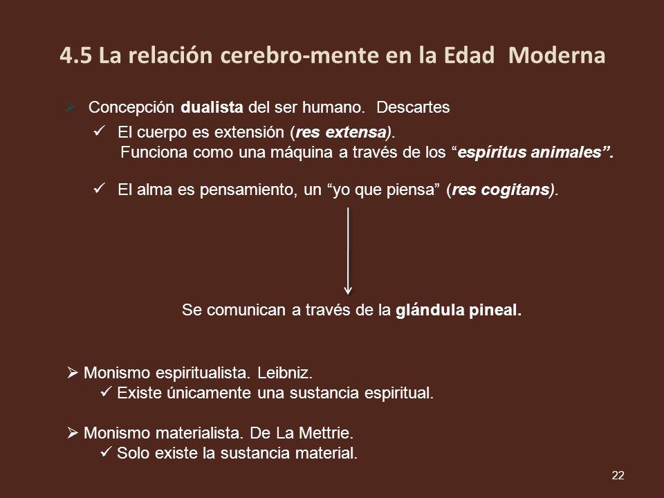 4.5 La relación cerebro-mente en la Edad Moderna