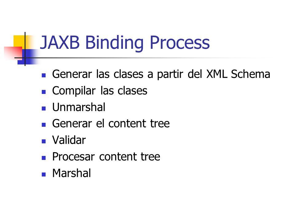JAXB Binding Process Generar las clases a partir del XML Schema