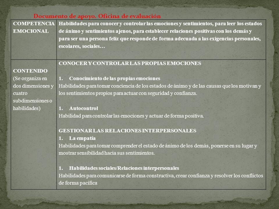 Documento de apoyo. Oficina de evaluación