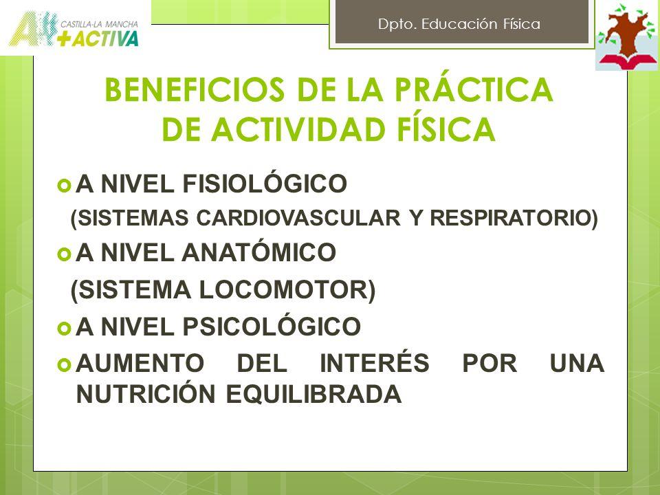BENEFICIOS DE LA PRÁCTICA DE ACTIVIDAD FÍSICA