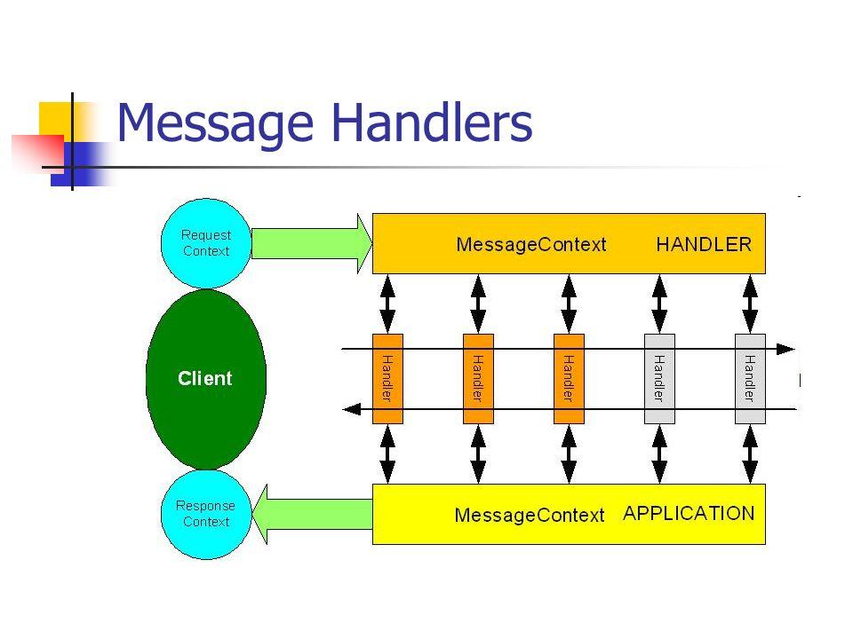 Message Handlers
