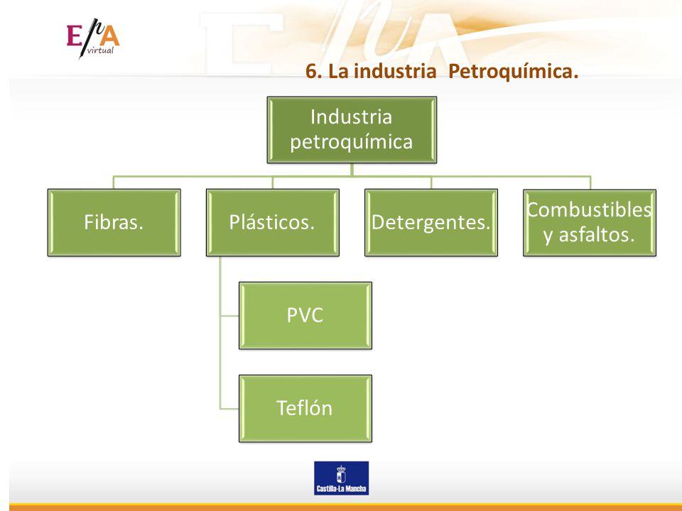 6. La industria Petroquímica.