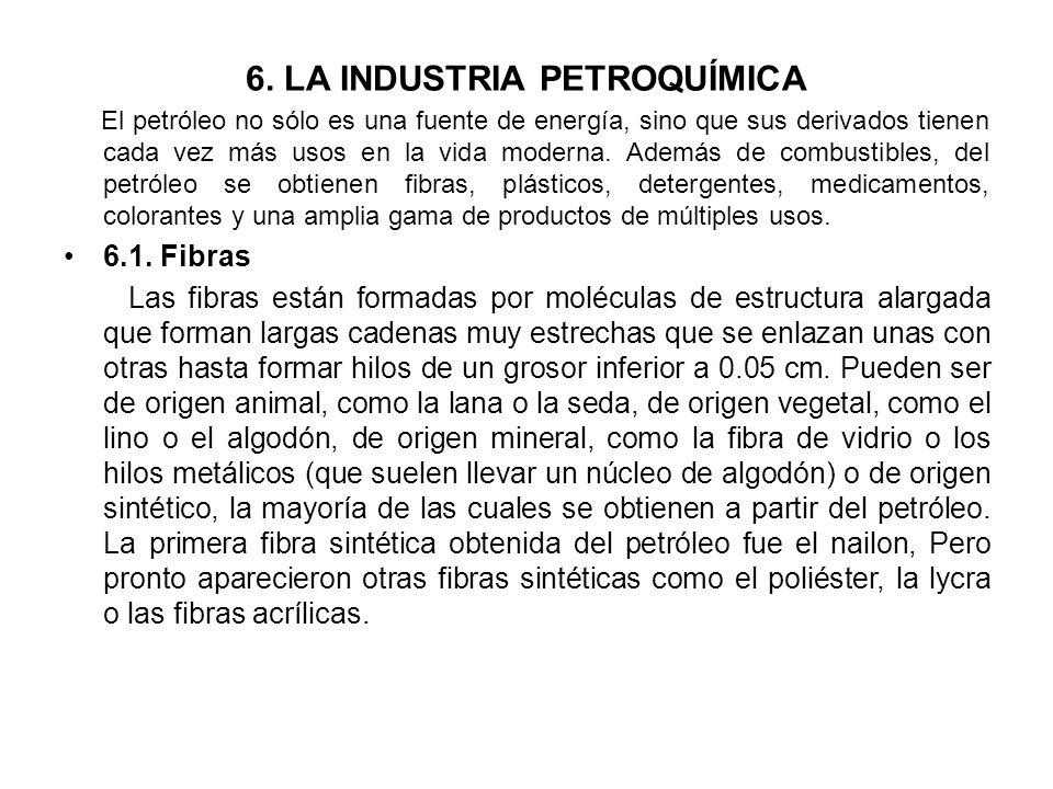 6. La industria Petroquímica