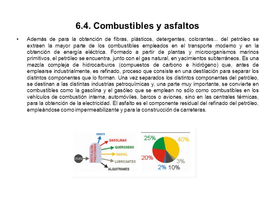 6.4. Combustibles y asfaltos