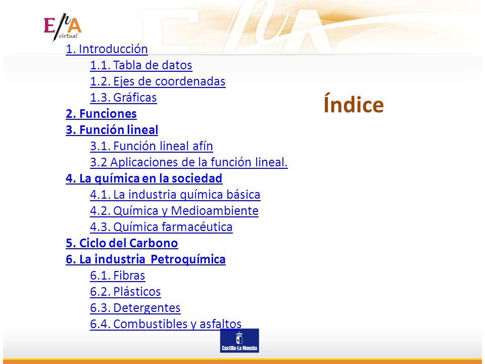 Índice 1. Introducción 1.1. Tabla de datos 1.2. Ejes de coordenadas