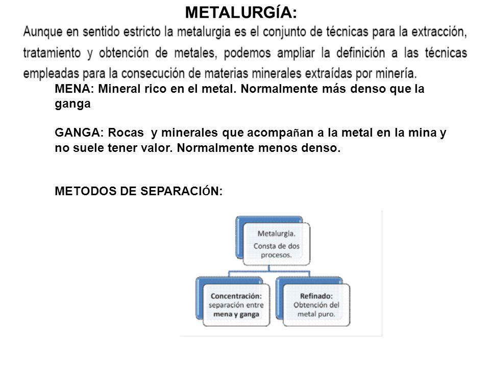 METALURGÍA: MENA: Mineral rico en el metal. Normalmente más denso que la ganga.