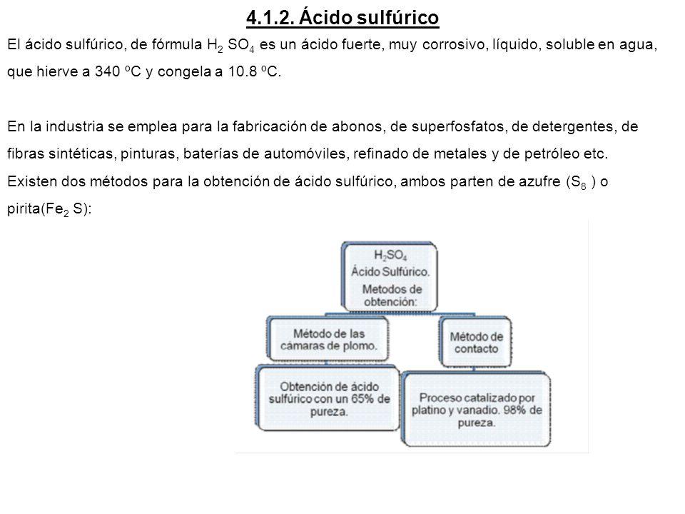 4.1.2. Ácido sulfúrico