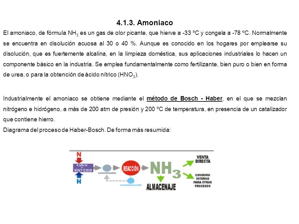 4.1.3. Amoniaco