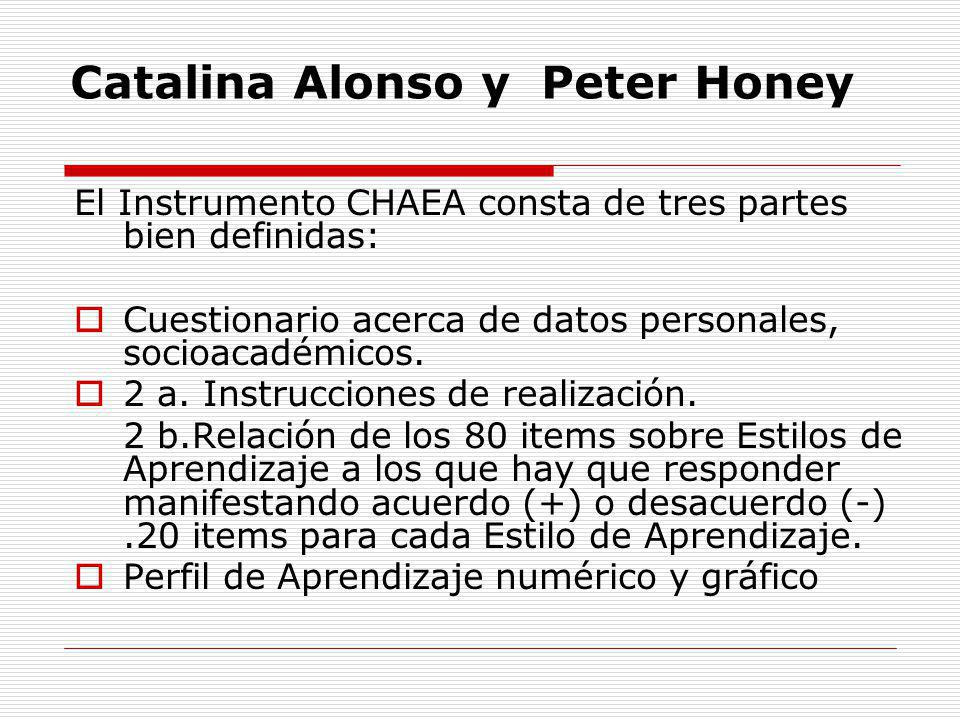 Catalina Alonso y Peter Honey