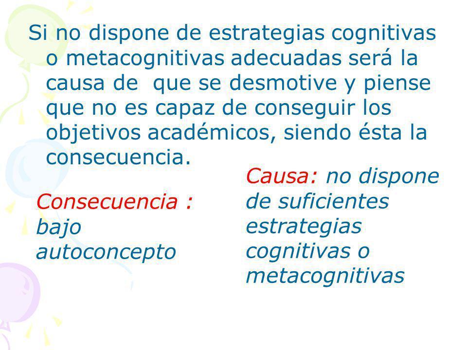 Si no dispone de estrategias cognitivas o metacognitivas adecuadas será la causa de que se desmotive y piense que no es capaz de conseguir los objetivos académicos, siendo ésta la consecuencia.