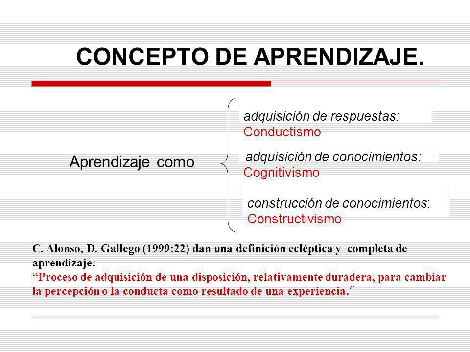 CONCEPTO DE APRENDIZAJE.