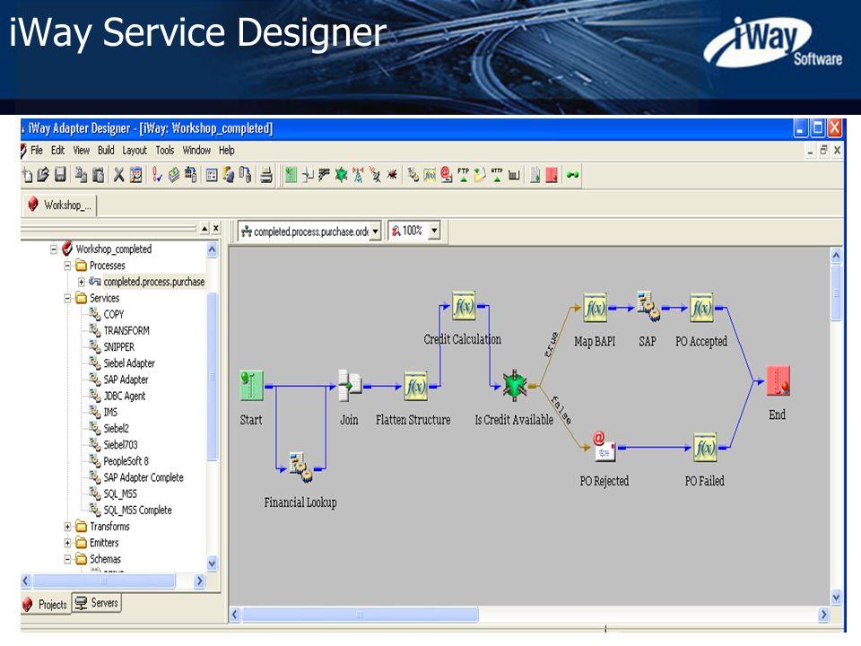 iWay Service Designer