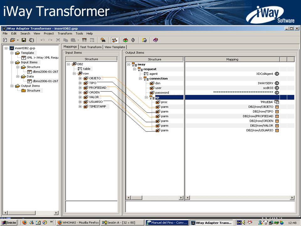 iWay Transformer