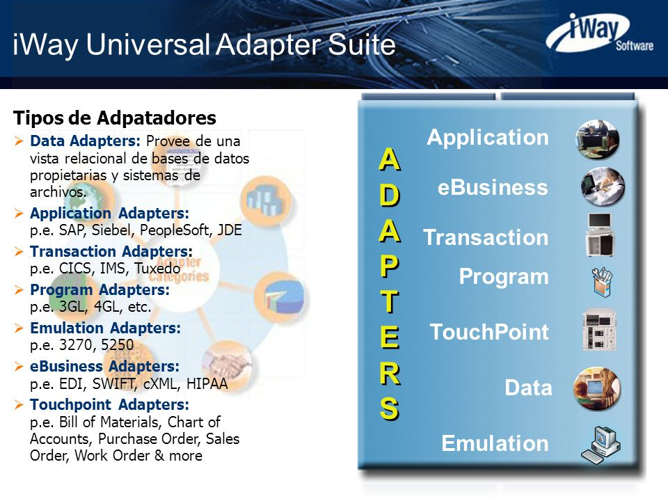 iWay Universal Adapter Suite