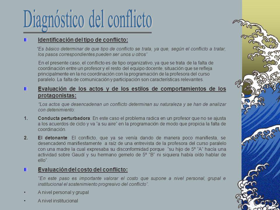 Diagnóstico del conflicto