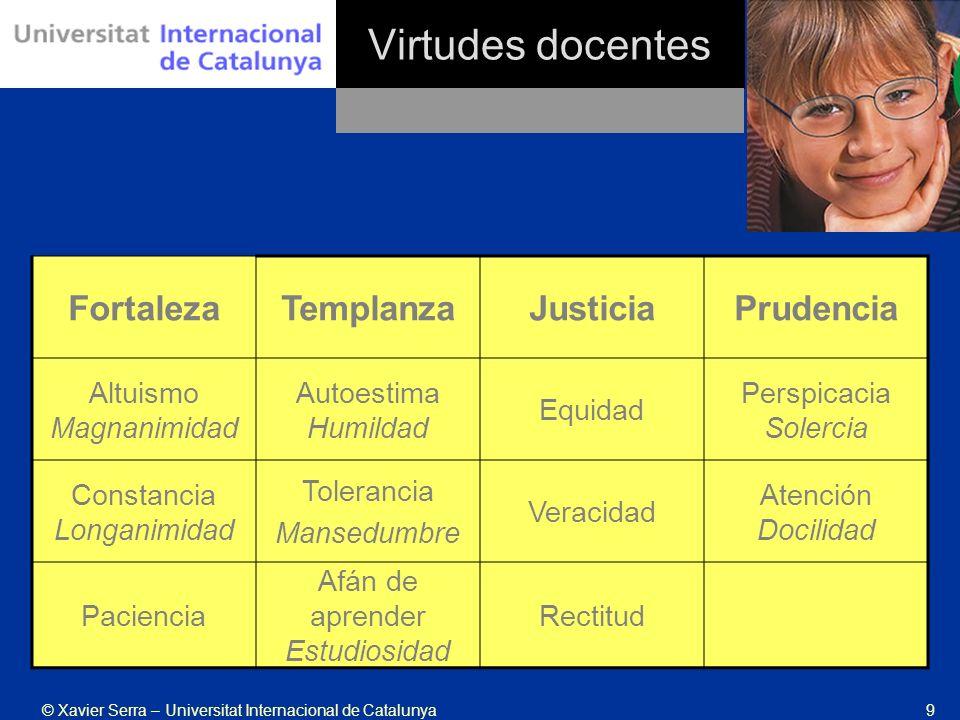 Virtudes docentes Fortaleza Templanza Justicia Prudencia