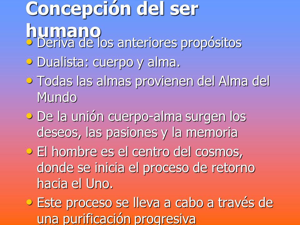 Concepción del ser humano