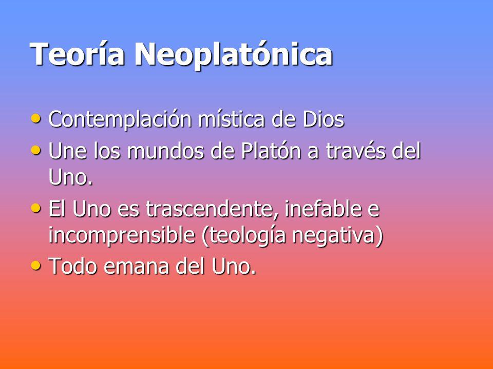 Teoría Neoplatónica Contemplación mística de Dios