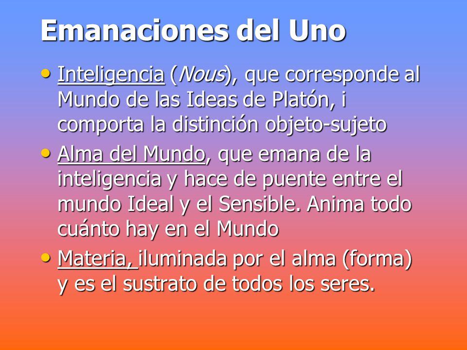 Emanaciones del Uno Inteligencia (Nous), que corresponde al Mundo de las Ideas de Platón, i comporta la distinción objeto-sujeto.