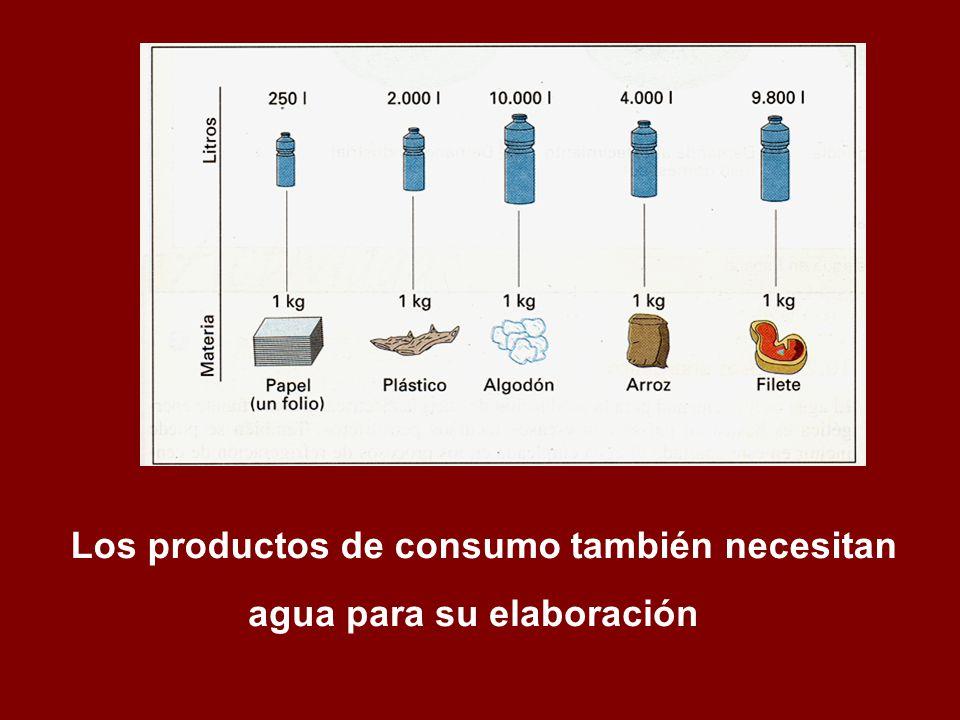Los productos de consumo también necesitan
