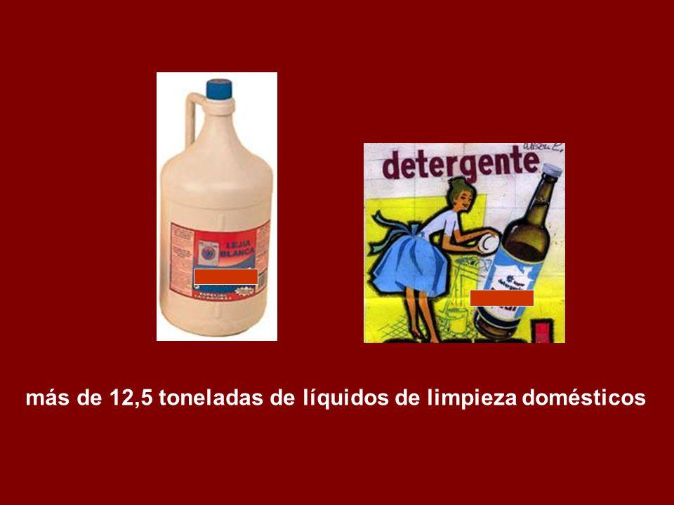más de 12,5 toneladas de líquidos de limpieza domésticos