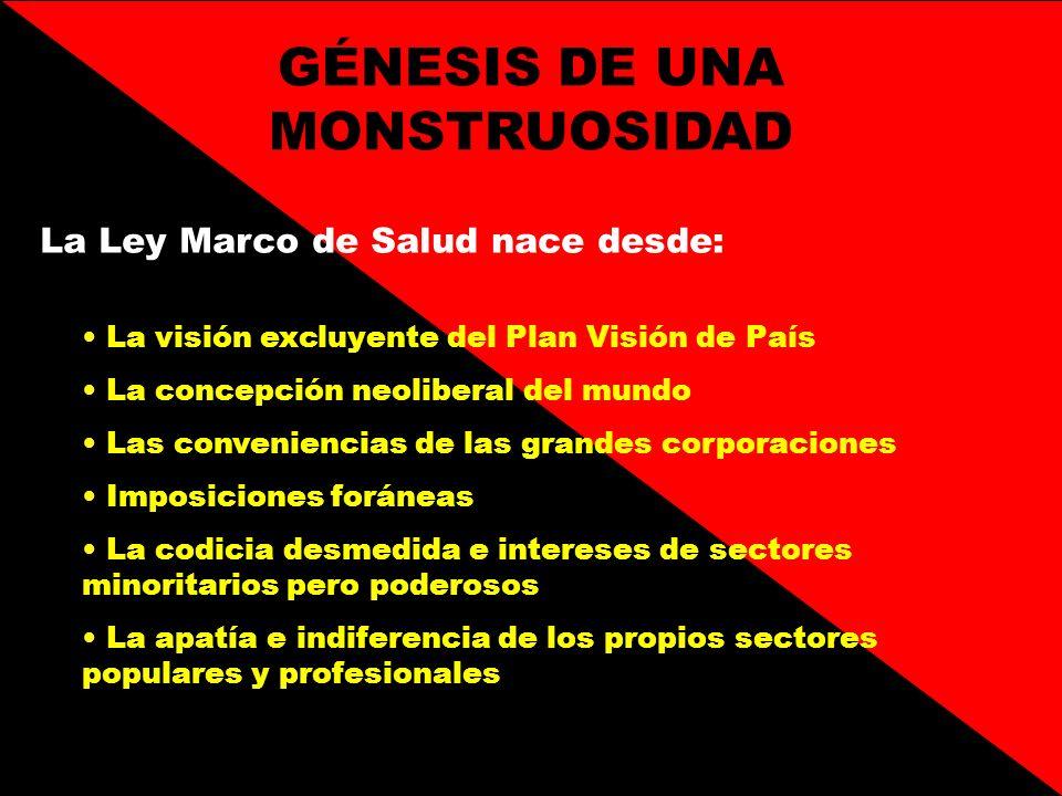 GÉNESIS DE UNA MONSTRUOSIDAD