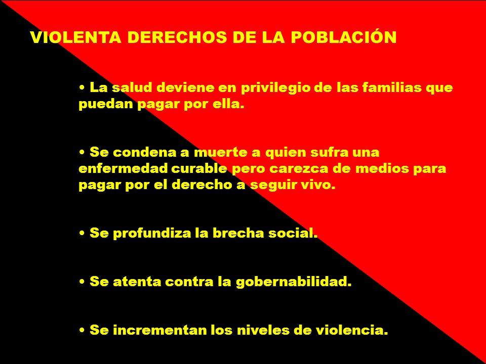 VIOLENTA DERECHOS DE LA POBLACIÓN