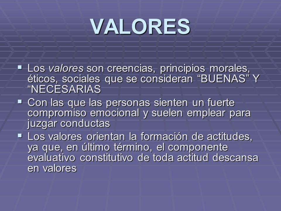 VALORES Los valores son creencias, principios morales, éticos, sociales que se consideran BUENAS Y NECESARIAS.