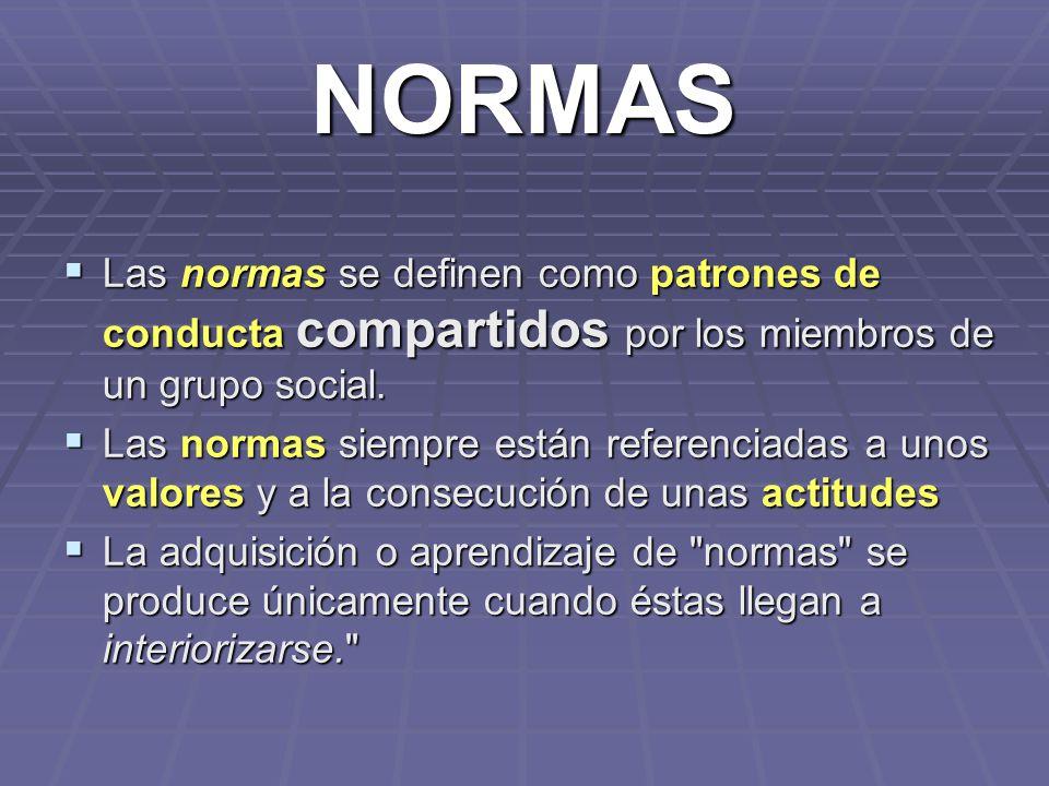 NORMAS Las normas se definen como patrones de conducta compartidos por los miembros de un grupo social.