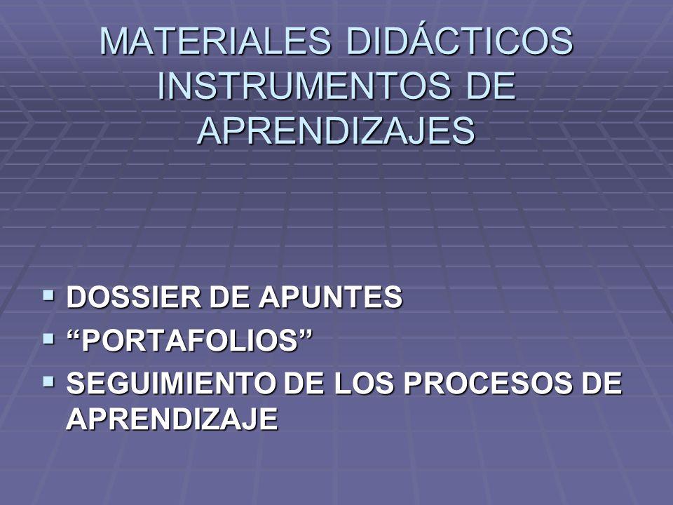 MATERIALES DIDÁCTICOS INSTRUMENTOS DE APRENDIZAJES