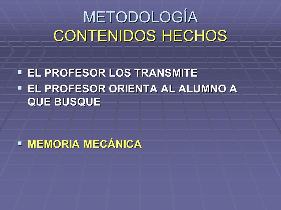 METODOLOGÍA CONTENIDOS HECHOS