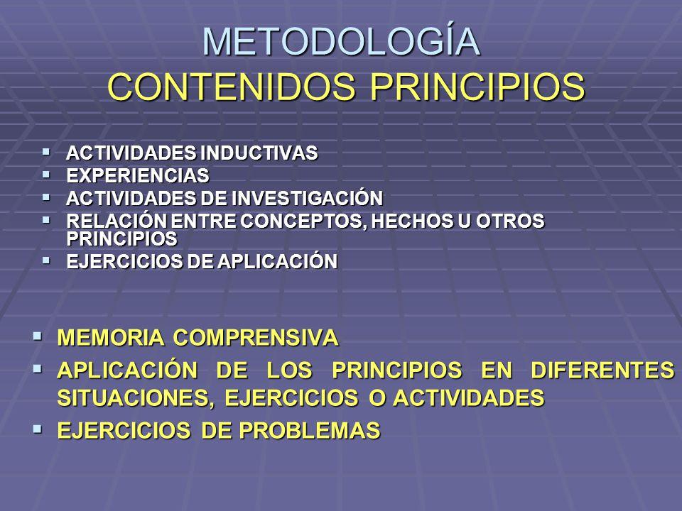 METODOLOGÍA CONTENIDOS PRINCIPIOS
