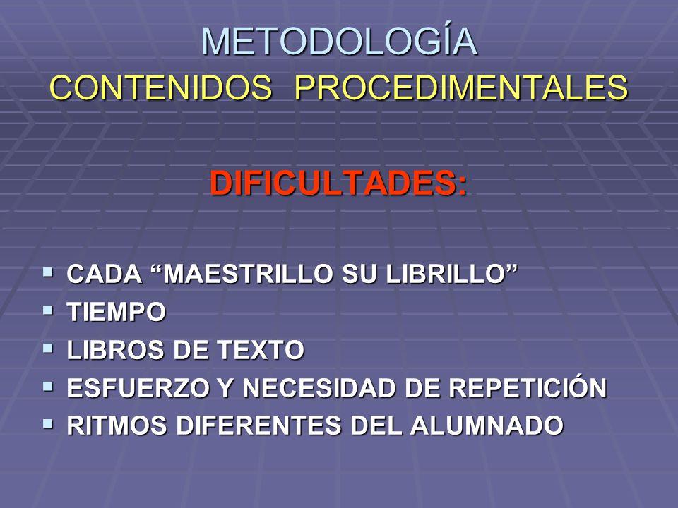 METODOLOGÍA CONTENIDOS PROCEDIMENTALES