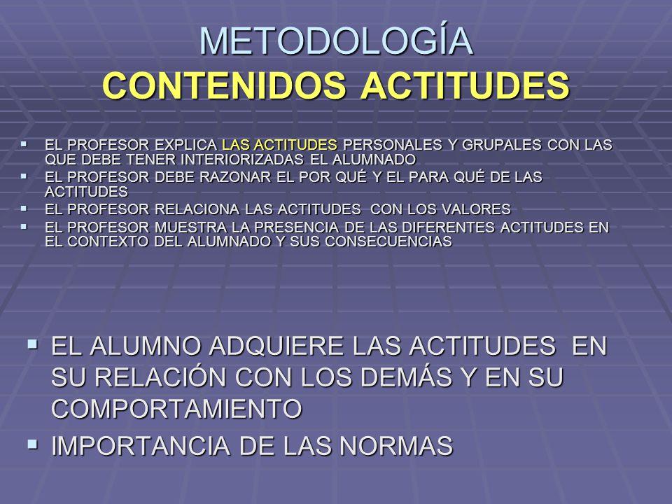 METODOLOGÍA CONTENIDOS ACTITUDES