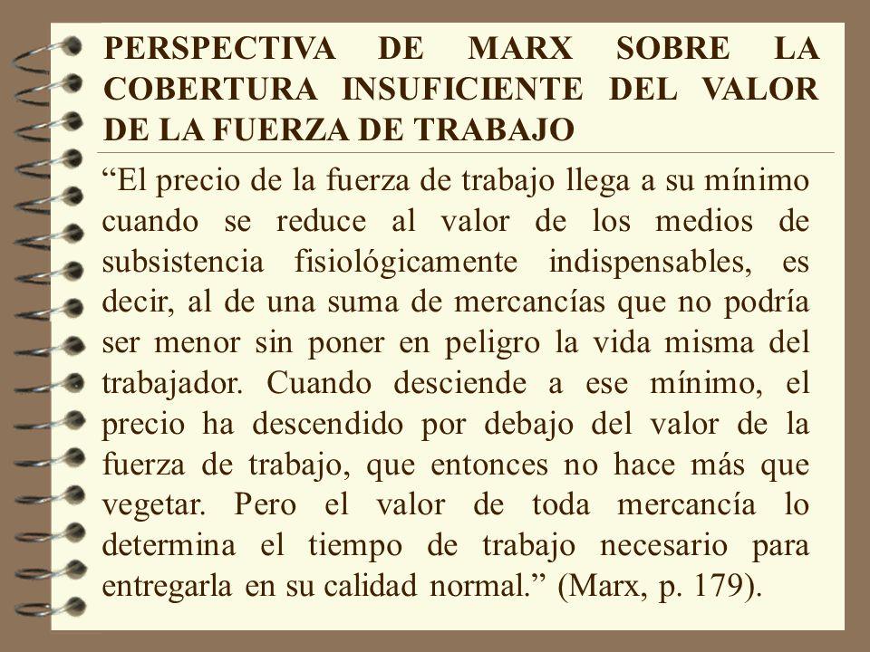 PERSPECTIVA DE MARX SOBRE LA COBERTURA INSUFICIENTE DEL VALOR DE LA FUERZA DE TRABAJO