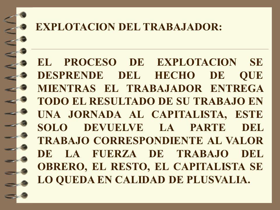 EXPLOTACION DEL TRABAJADOR: