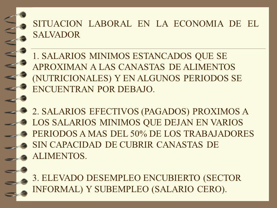 SITUACION LABORAL EN LA ECONOMIA DE EL SALVADOR