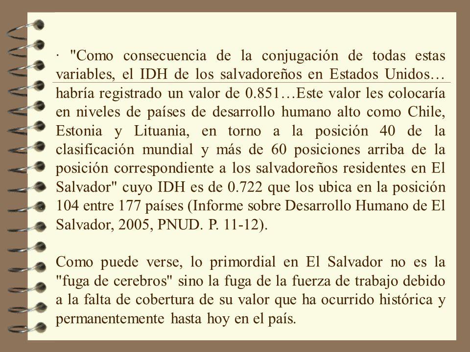 · Como consecuencia de la conjugación de todas estas variables, el IDH de los salvadoreños en Estados Unidos… habría registrado un valor de 0.851…Este valor les colocaría en niveles de países de desarrollo humano alto como Chile, Estonia y Lituania, en torno a la posición 40 de la clasificación mundial y más de 60 posiciones arriba de la posición correspondiente a los salvadoreños residentes en El Salvador cuyo IDH es de 0.722 que los ubica en la posición 104 entre 177 países (Informe sobre Desarrollo Humano de El Salvador, 2005, PNUD. P. 11-12).