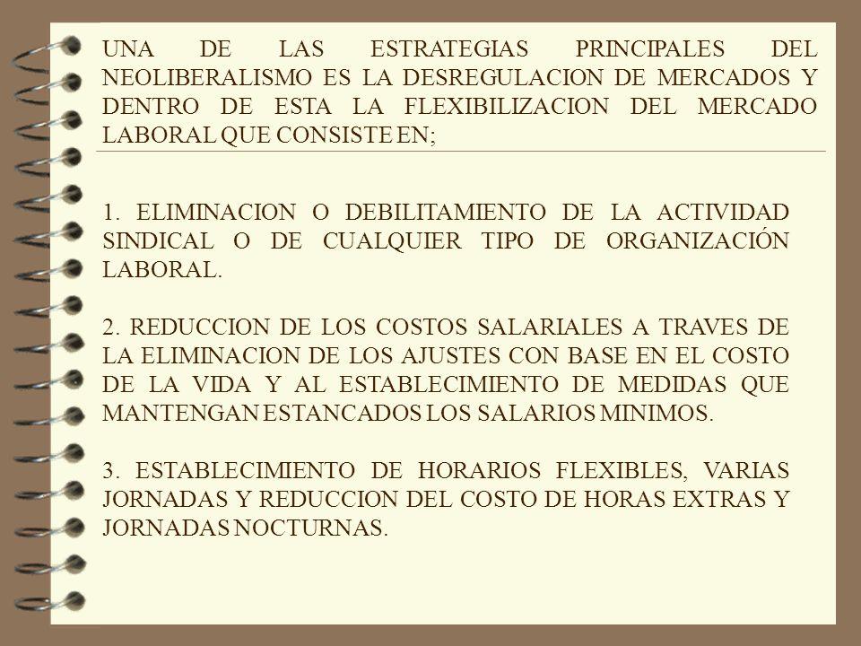 UNA DE LAS ESTRATEGIAS PRINCIPALES DEL NEOLIBERALISMO ES LA DESREGULACION DE MERCADOS Y DENTRO DE ESTA LA FLEXIBILIZACION DEL MERCADO LABORAL QUE CONSISTE EN;