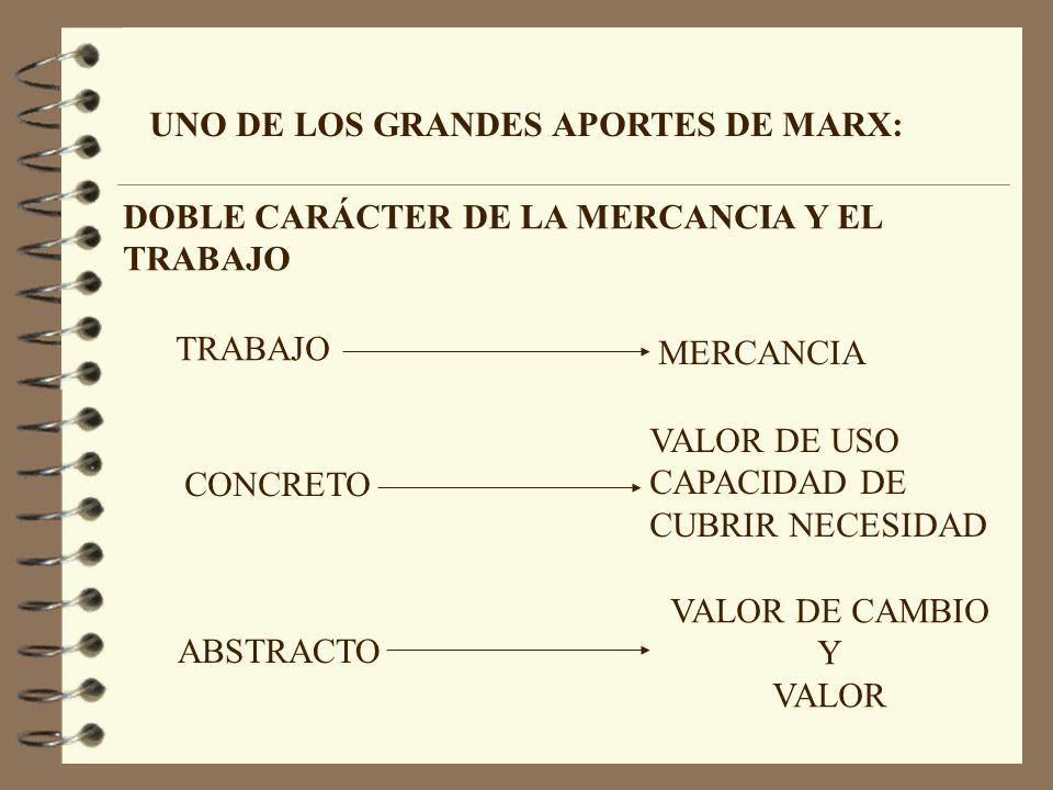 UNO DE LOS GRANDES APORTES DE MARX: