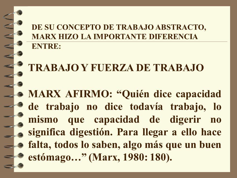 TRABAJO Y FUERZA DE TRABAJO