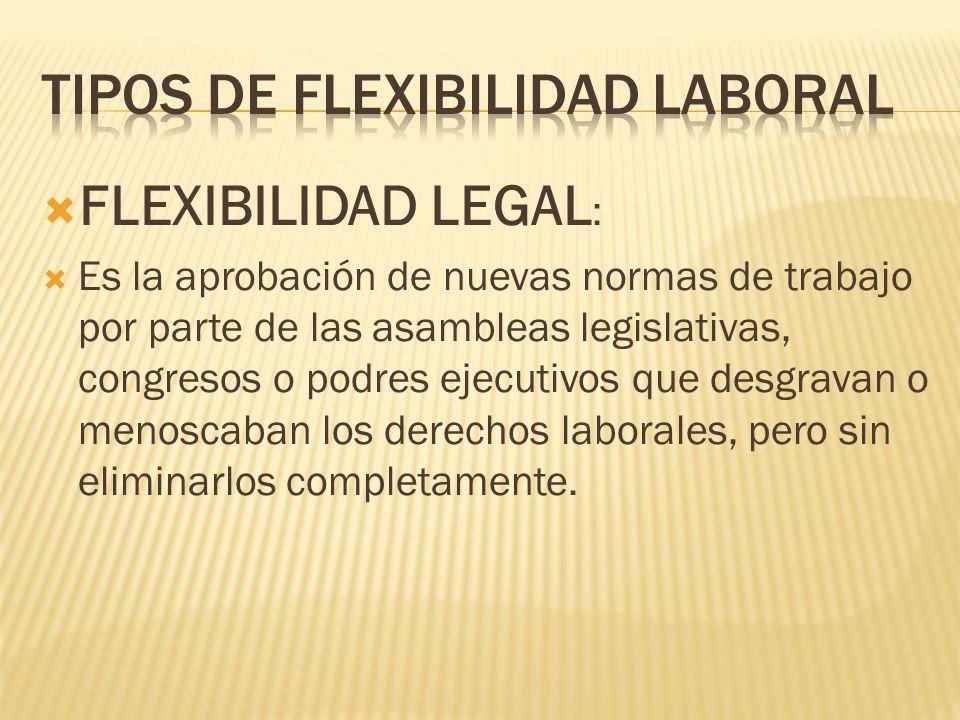 TIPOS DE FLEXIBILIDAD LABORAL