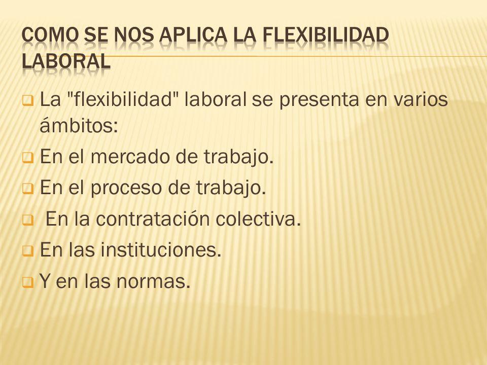 Como se nos aplica la flexibilidad laboral
