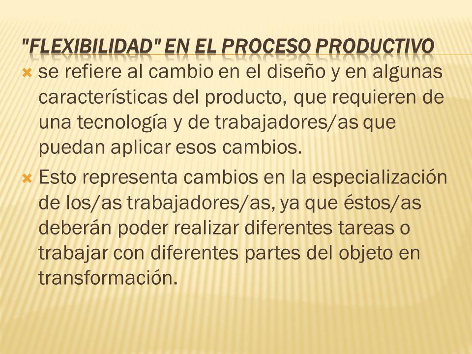 Flexibilidad en el proceso productivo