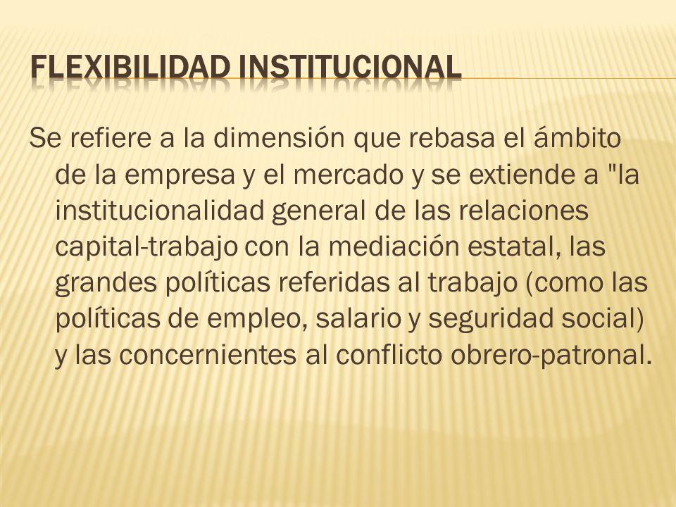 flexibilidad INSTITUCIONAL