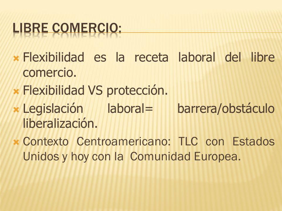 Libre comercio: Flexibilidad es la receta laboral del libre comercio.