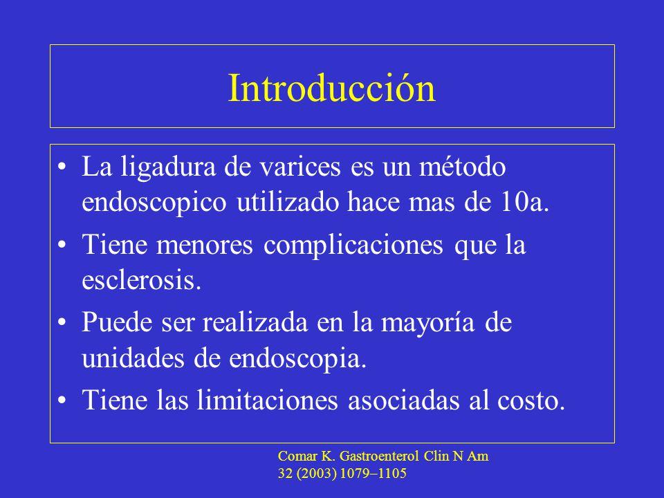 Introducción La ligadura de varices es un método endoscopico utilizado hace mas de 10a. Tiene menores complicaciones que la esclerosis.