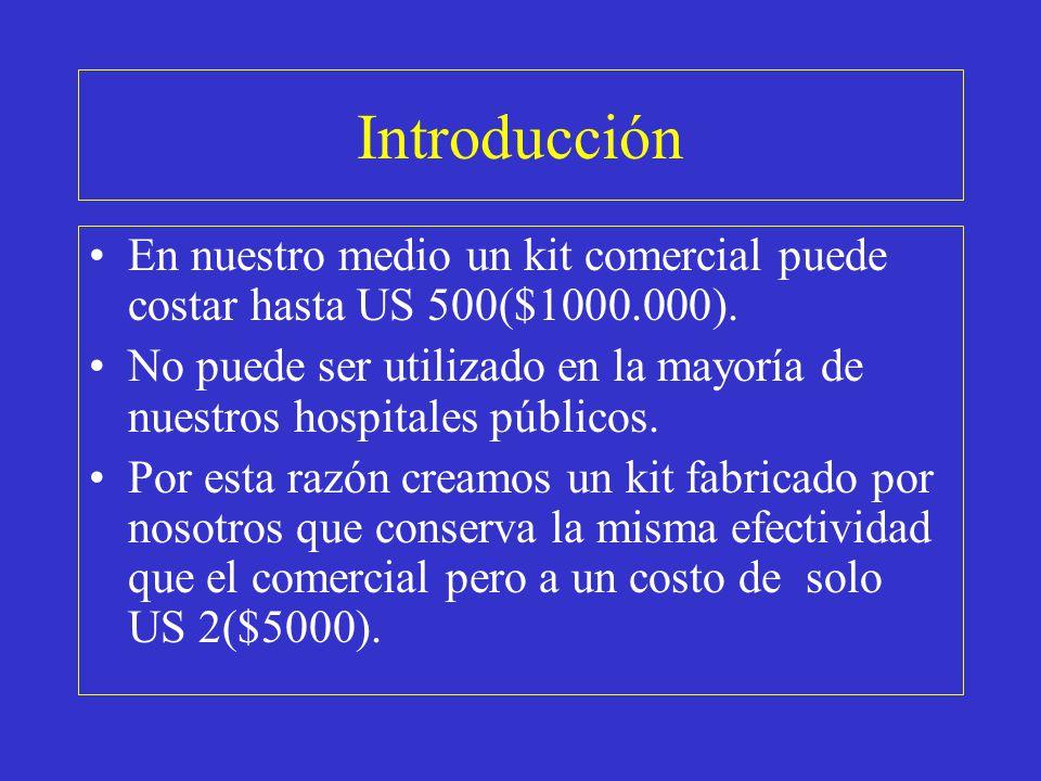 Introducción En nuestro medio un kit comercial puede costar hasta US 500($1000.000).