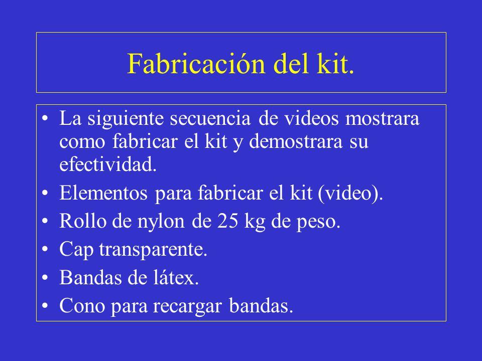 Fabricación del kit. La siguiente secuencia de videos mostrara como fabricar el kit y demostrara su efectividad.