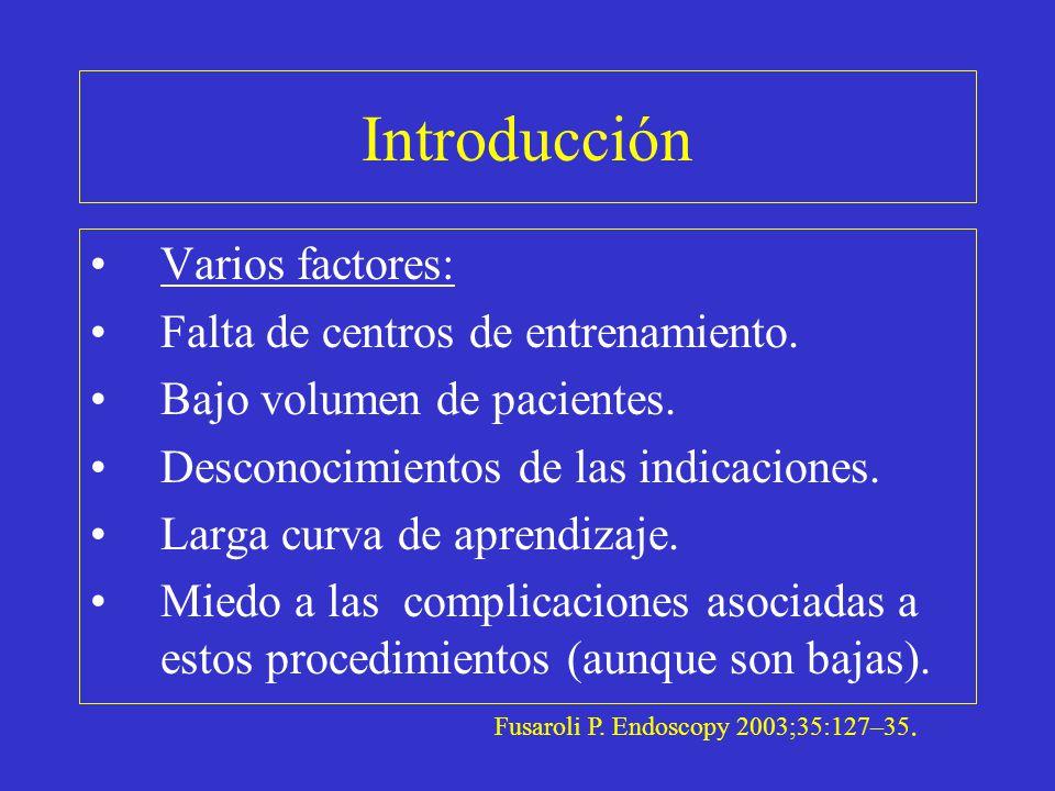Introducción Varios factores: Falta de centros de entrenamiento.